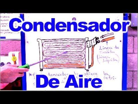 Funcionamiento del Condensador de Aire Acondicionado