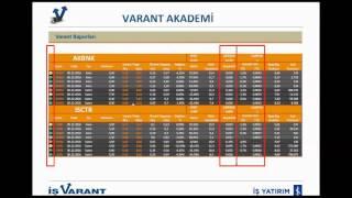 TradeMaster Kampüs Yatırım Ligi | Varant Eğitimi