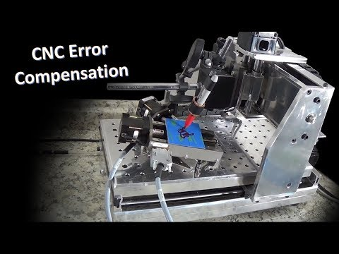 Software Correction for misaligned CNC machines ?