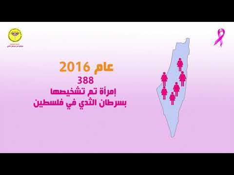 2017 National Awareness Campaign on Early Detection of Breast Cancer