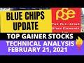 [STOCK MARKET] AEV | AC | SM | BPI | AP | AGI | JGS | BLOOM | MPI : BLUE CHIP UPDATES