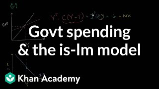 Government Spending and the IS-LM model