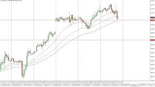 Oil Technical Analysis for May 25 2017 by FXEmpire.com