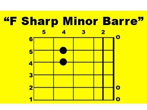 F Sharp Minor Barre Guitar Chord