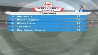 Gor Mahia extends lead, Tusker register 5th win as AFC Leopards draw