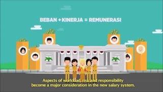 Reformasi Birokrasi Manajemen SDM Aparatur Sipil Negara