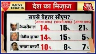 Mood Of The Nation Poll Who Can Challenge Modi
