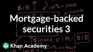 Mortgage-backed securities III