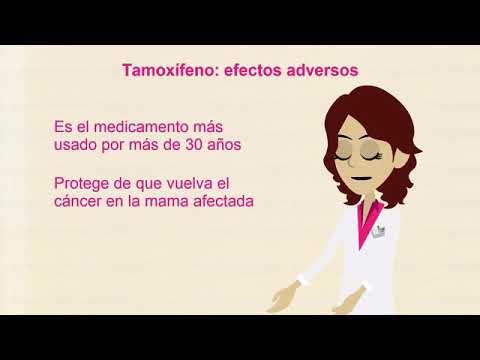 Cancer uretra feminina