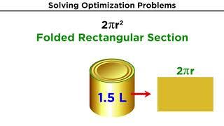 Optimization Problems In Calculus