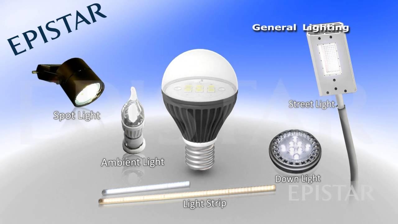 EPISTAR Corporation-EN