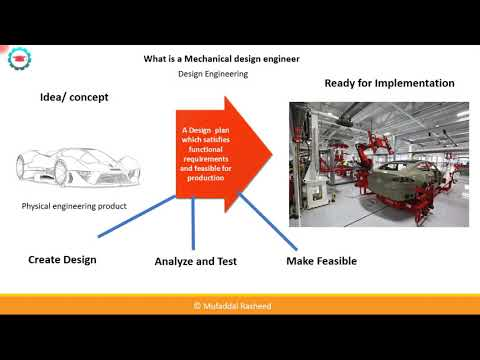 Guide to Mechanical design engineering course - YouTube