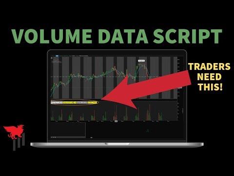 custom-thinkscript-volume-stats-for-thinkorswim
