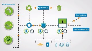 BatchMaster ERP for Process Manufacturers video