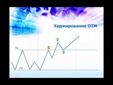 Новейшая платформа бинарных опционов