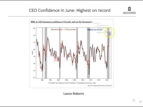 Hightower Naples Mid Year Economic and Market Commentary - 35:13