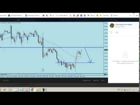 Фондовый рынок брокеры рейтинг