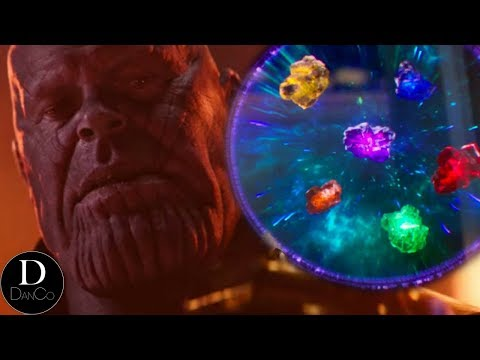 What is the Most Powerful Infinity Stone in the MCU? (Ranking All Six Infinity Stones)
