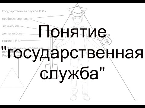 """Понятие """"государственная служба"""""""