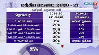 2020-21 தனிநபர் வருமான வரி விவரம்