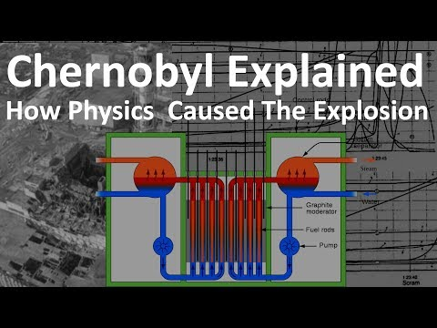 In light of the Chernobyl HBO show, here's a brilliant explanation of the Chernobyl nuclear reactor and why it exploded by Scott Manley.