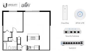 Introduction To Unifi (Part 3) - Designing Your Unifi Network.