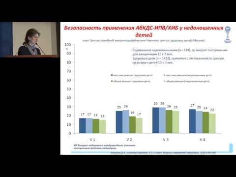 Крым гепатит лечение