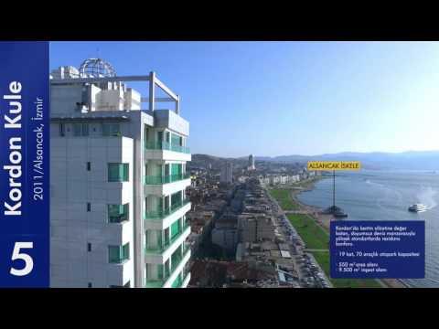 Megapol Çarşı Kule Videosu