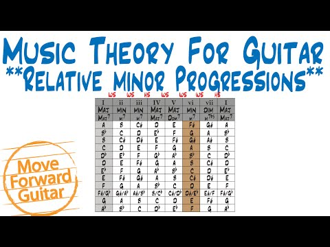 Music Theory for Guitar - Relative minor Scale & Chord Progressions