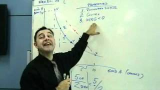 Mba - Managerial Economics 19