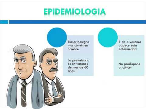 Dispositivo de tratamiento de la prostatitis