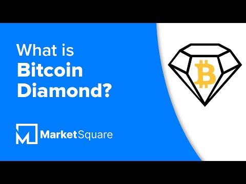 Bitcoin faith coinmarketcap