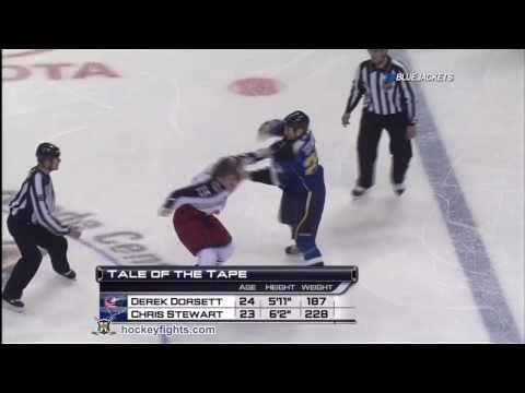 Chris Stewart vs. Derek Dorsett