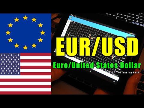 Motilal oswal internetinė prekybos sistema