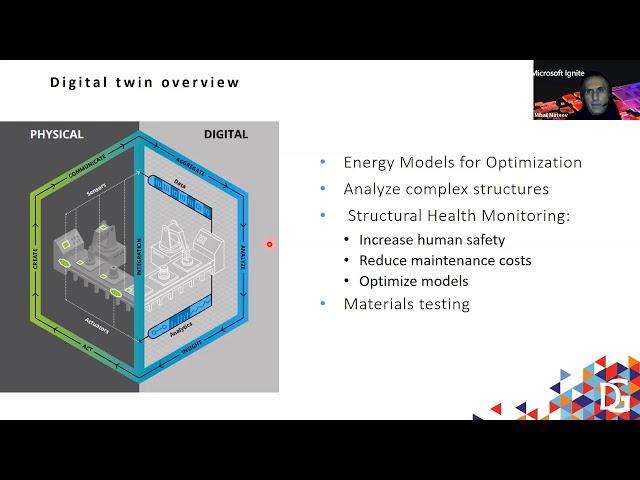 Azure Digital Twins In a Nutshell by Mihail Mateev