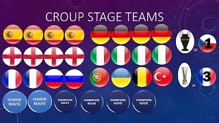 2018/2019 UEFA CHAMPIONS LEAGUE new rules
