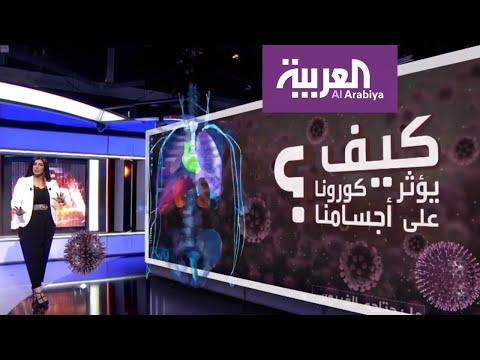 العرب اليوم - شاهد: كيف يهاجم فيروس
