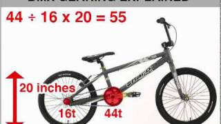 BMX Gearing Explained