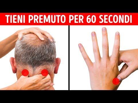 14 punti di pressione per eliminare fastidiosi dolori