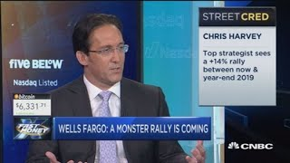 Buy now because a monster rally is almost here, says Wells Fargo's Harvey