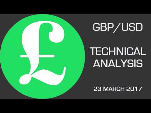 GBP/USD: Rebound continues —  Forecast — March 23rd 2017