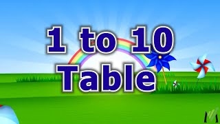 English Tabel 1 to 10    Tabels