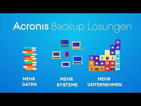 Acronis Backup Advanced für VMware