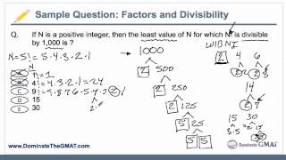 Factors, Factorials, and Divisibility - Sample GMAT Number Theory Question
