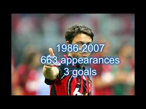 Ac milan top 10 legends