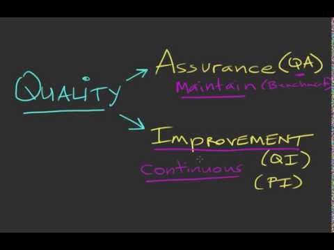 mp4 Health Care Quality Assurance, download Health Care Quality Assurance video klip Health Care Quality Assurance