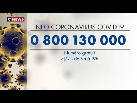 Coronavirus : le centre d'appel surchargé Coronavirus : le centre d'appel surchargé