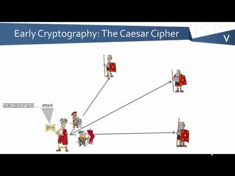 mp4 Crypto Key, download Crypto Key video klip Crypto Key