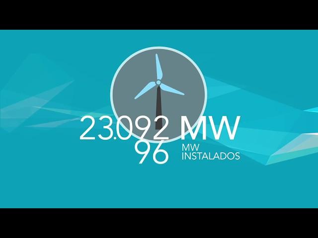 Las cifras del sector eólico español