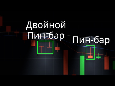Индикатор для бинарных опционов 60 seconds profits скачать